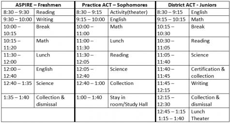 Schedule April 28