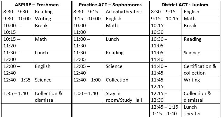 Testing schedule, April 28