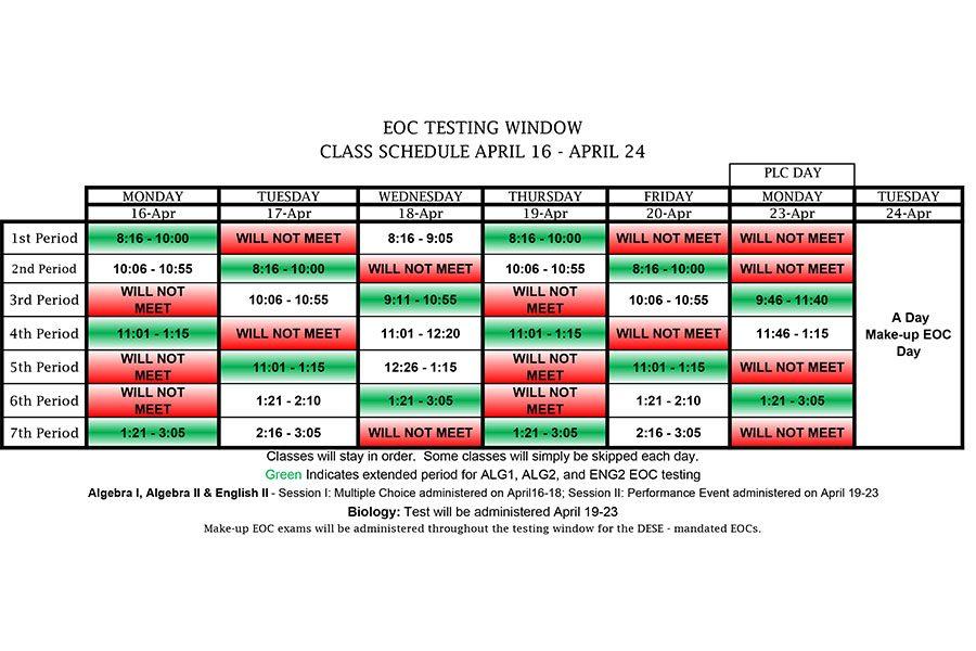 The modified EOC testing schedule, April 16-April 24.