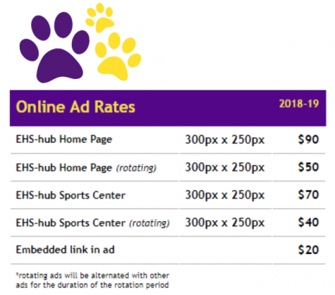 2019-20 EHS-hub online advertising