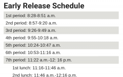 Early-Release Day Schedule