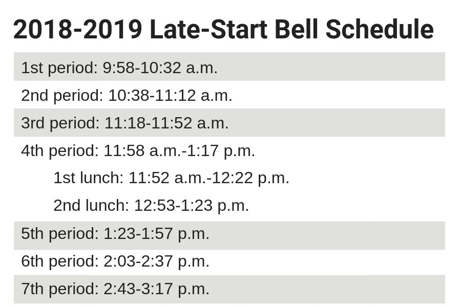 2018-2019 Late-Start Bell Schedule