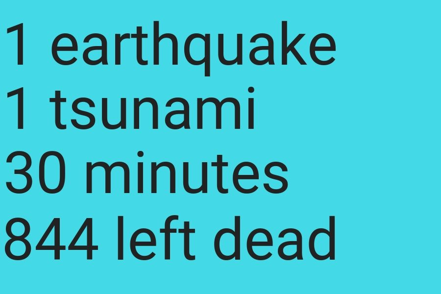 The+earthquake+and+tsunami+that+destroyed+the+Indonesian+island+of+Sulawesi+happened+in+less+than+an+hour.